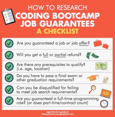 Guide to coding bootcamp job guarantees