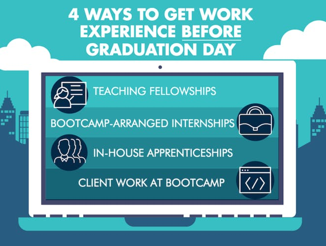 Get work experience before graduating coding bootcamp v2