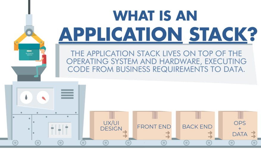 Application stack definitions