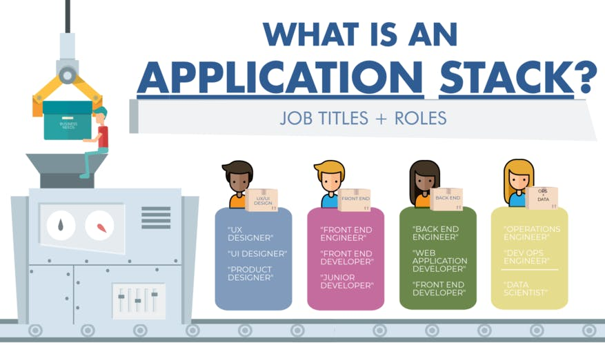 Application stack jobs