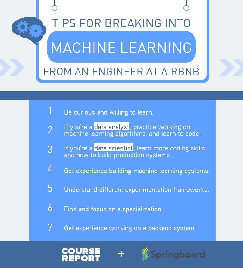 Tips for breaking into machine learning from airbnb