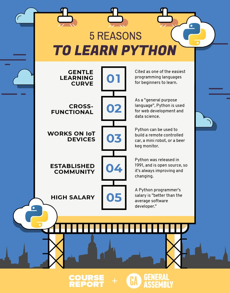 5 reasons to learn python programming