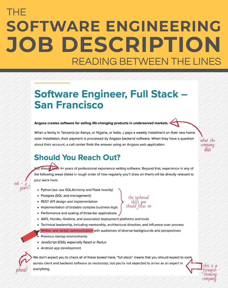 Software engineering job description guest post