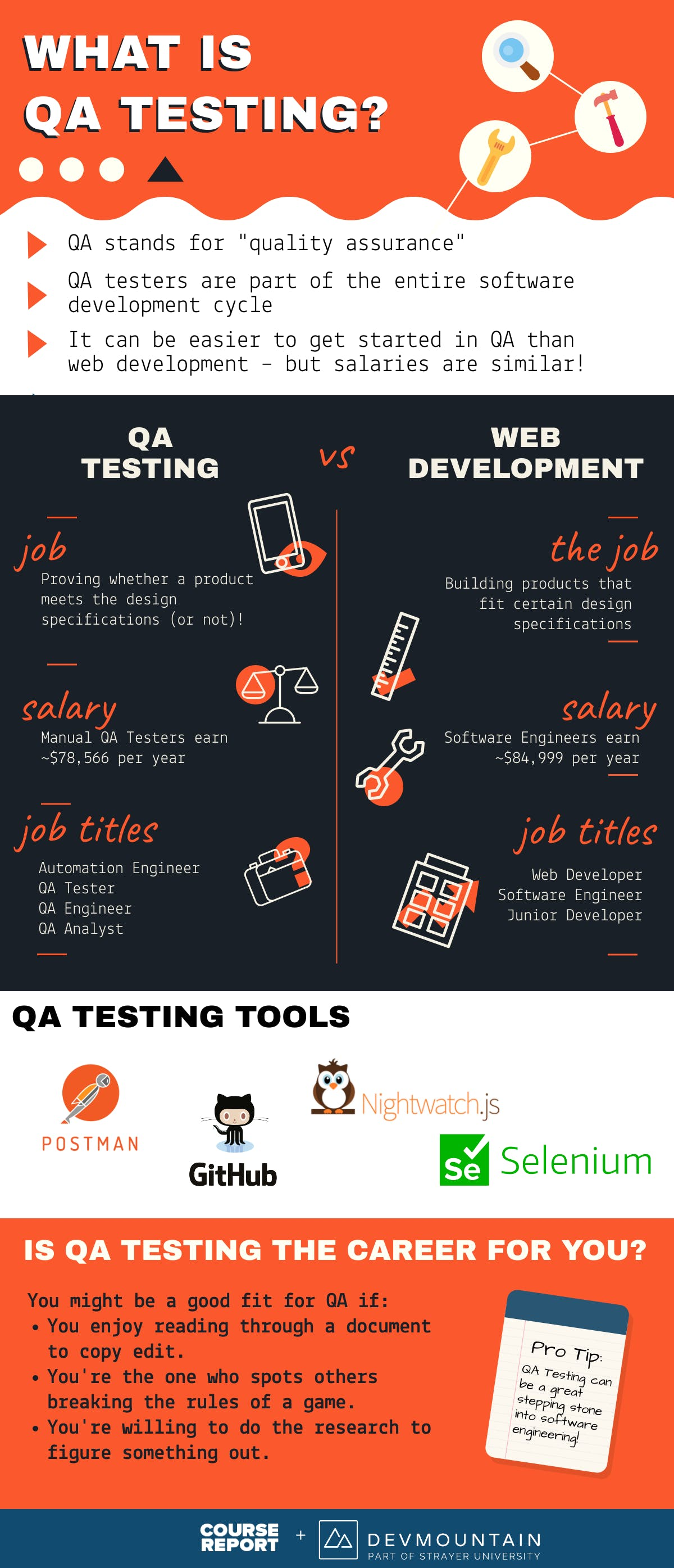 What is qa testing