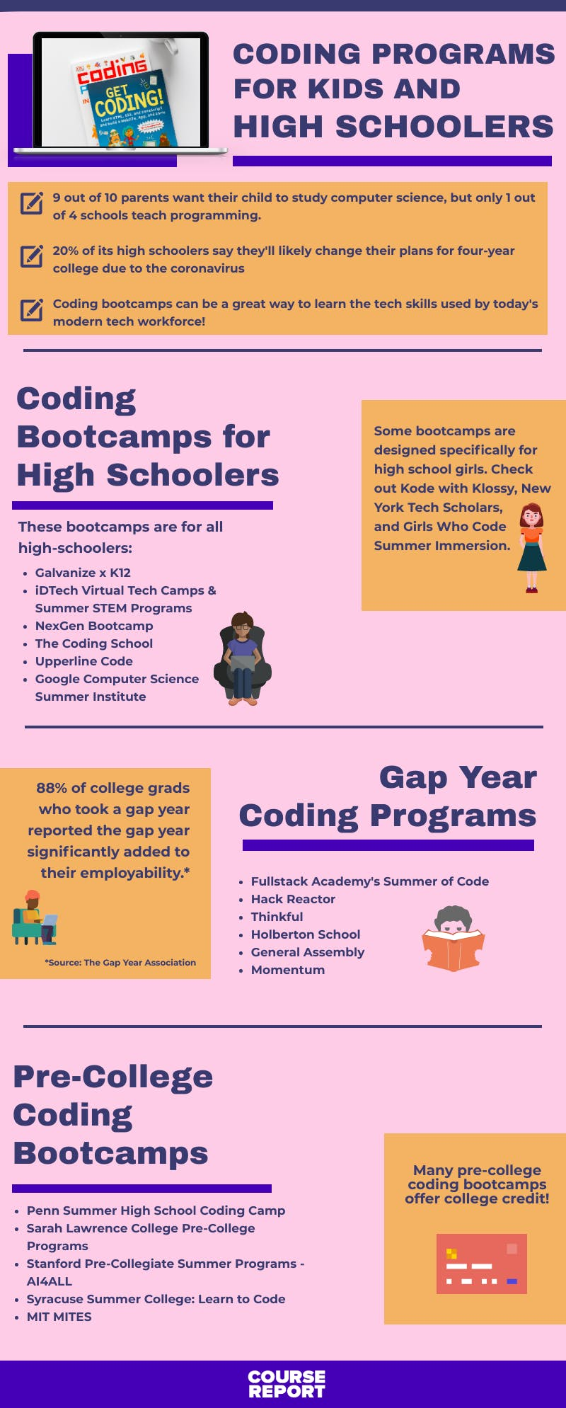 Coding bootcamps for high schoolers
