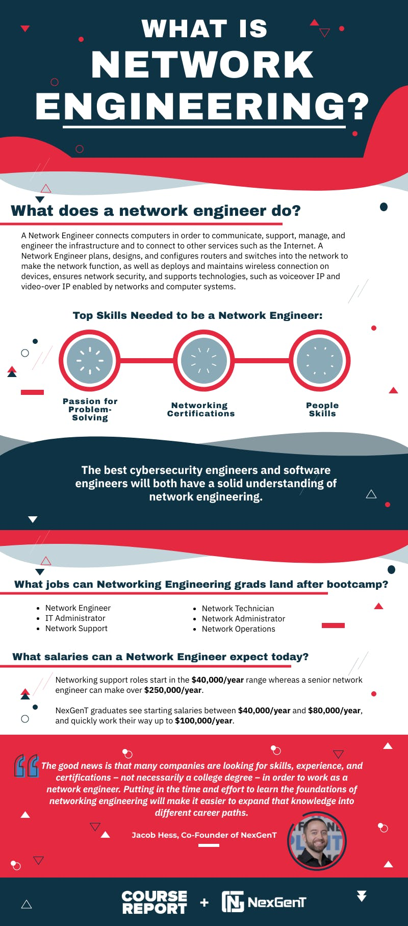Network engineering 101 infographic