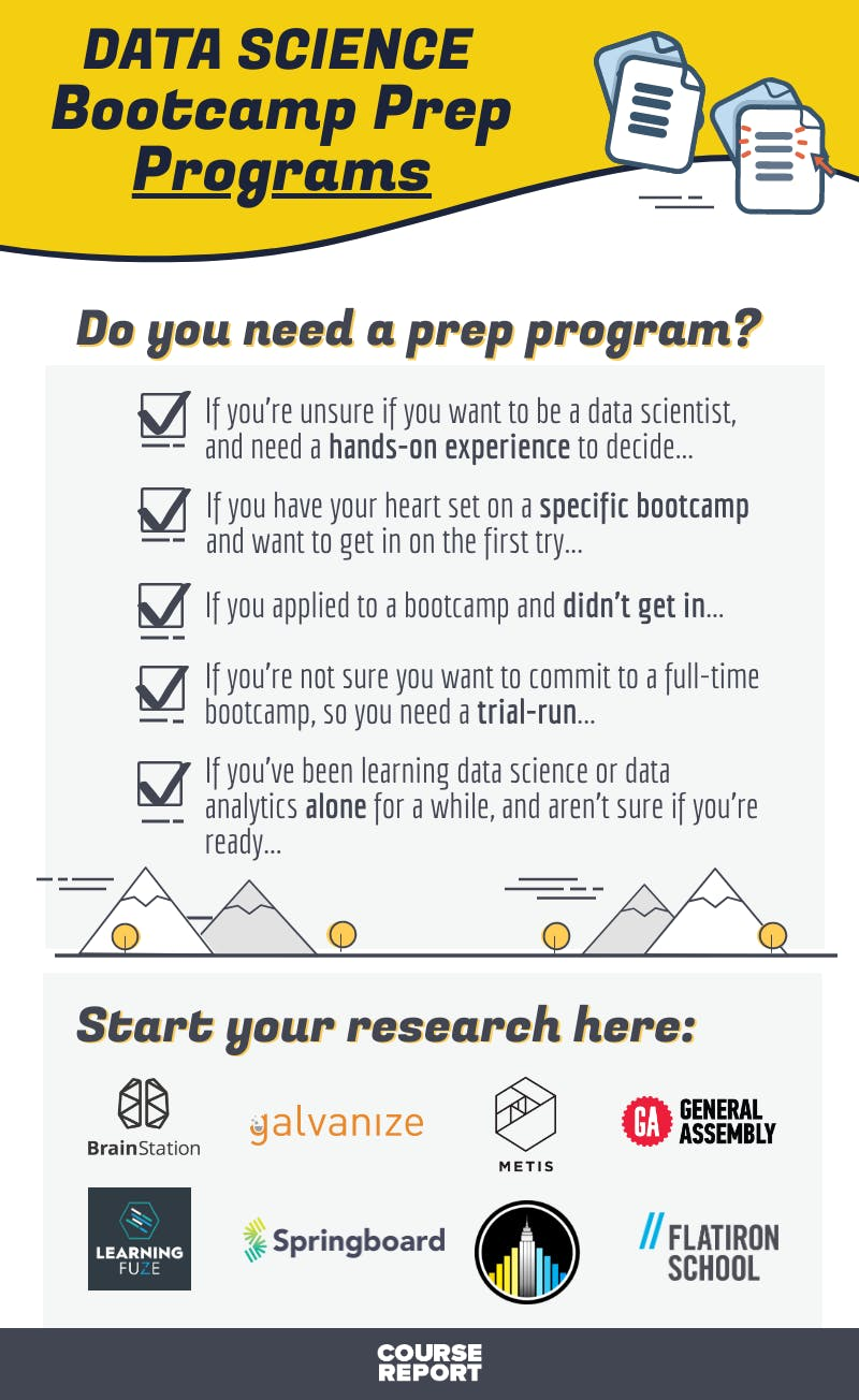 How to prepare for data science bootcamp infographic