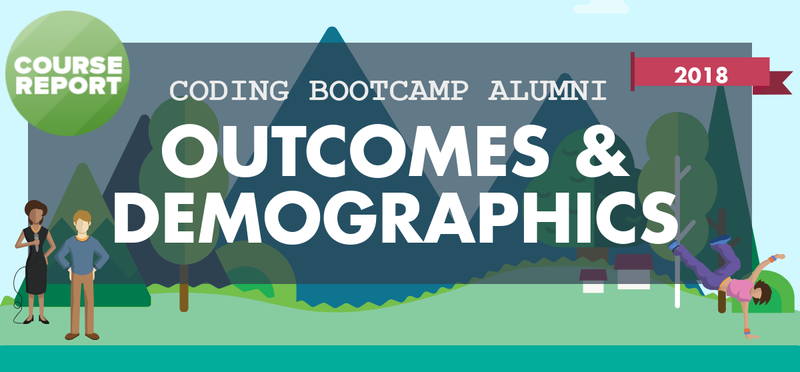Coding bootcamp outcomes demographics 2018 header v2