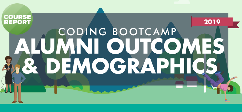 2019 coding bootcamp alumni header