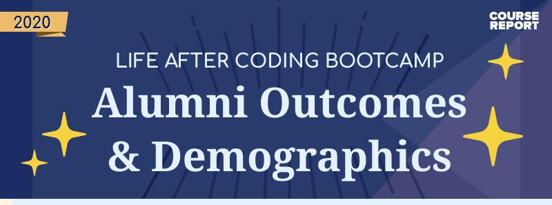 Coding bootcamp 2020 alumni outcomes header 1