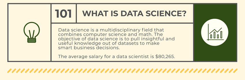Data science career track