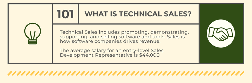 Technical sales